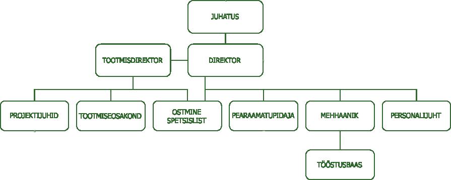 struktura_est